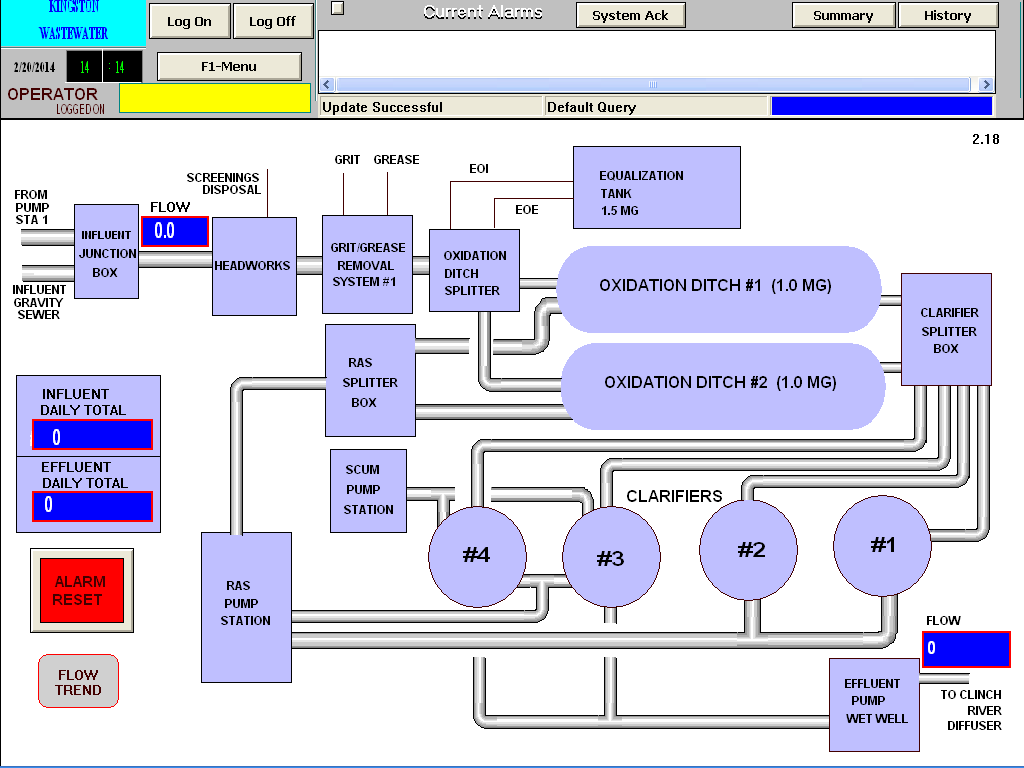 Wastewater treatment plant kingston water department so why do we treat sewage nvjuhfo Choice Image